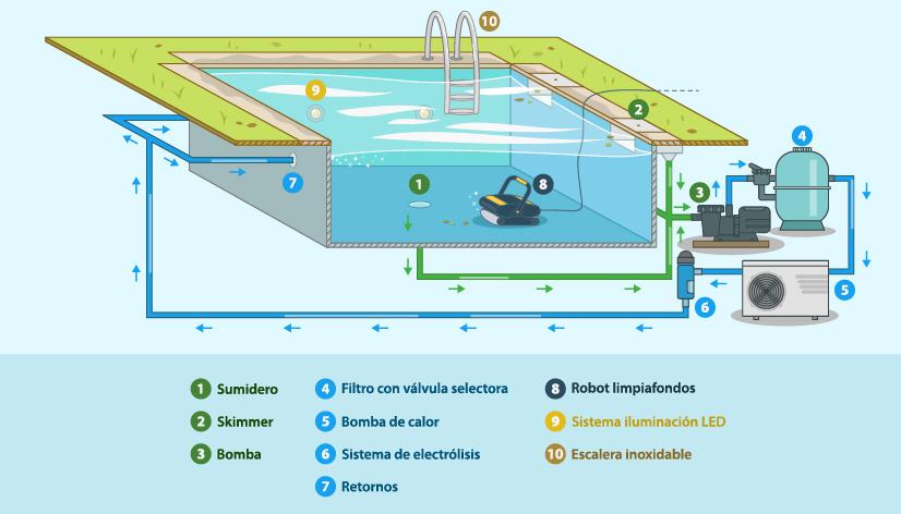 Infografía piscina final